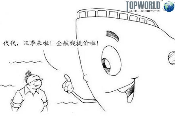 货代,国际物流,进出口,空运进口