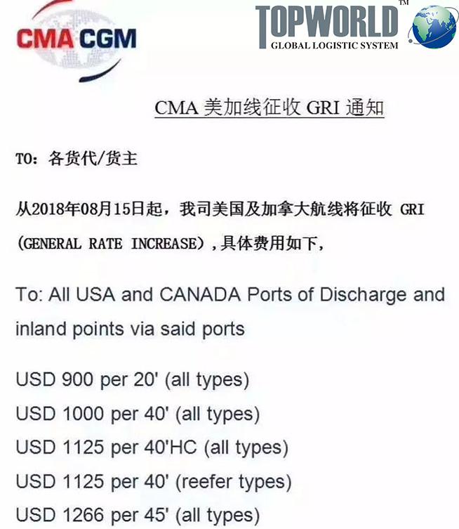 货代旺季,上海货代,进出口物流,国际物流