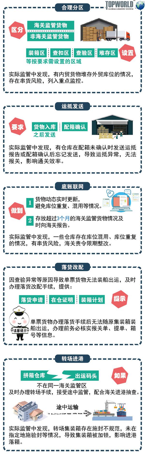 海运出口,国际物流,进出口物流,上海靠谱货代,进口极速报关