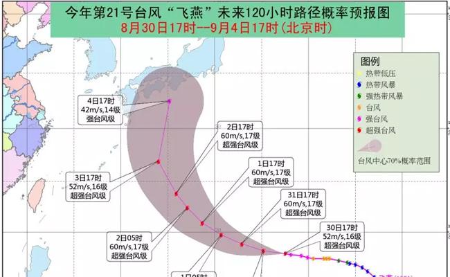 台风飞燕,进出口货代,进口货物到上海,门到门进口上海
