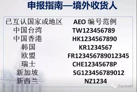 AEO企业编码