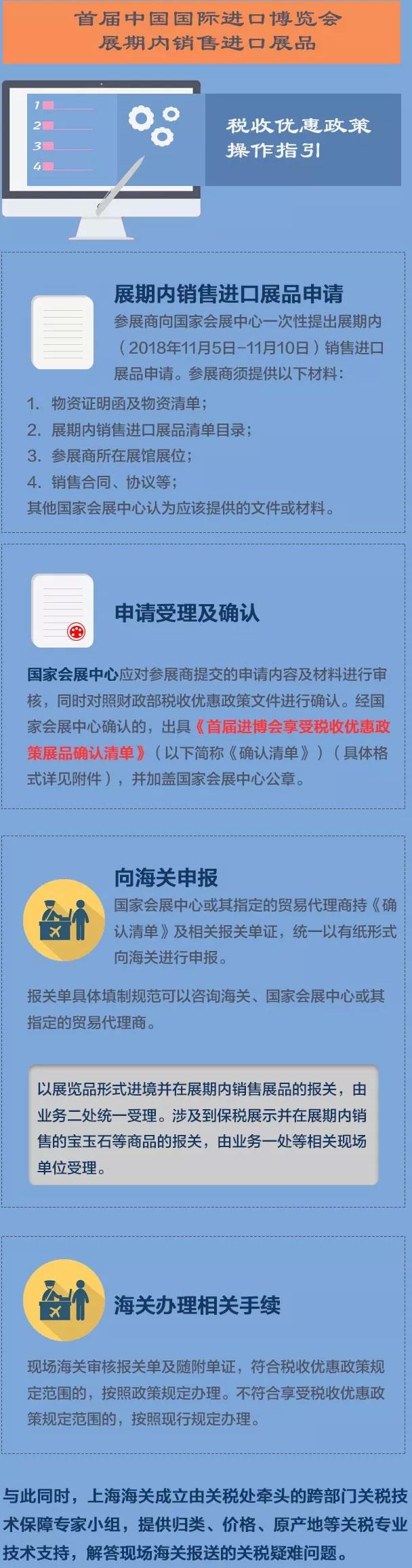 进口博览会展期内销售的进口展品税收优惠申请资料
